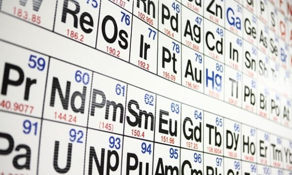 Addition of Four New Elements in the Periodic Table 1