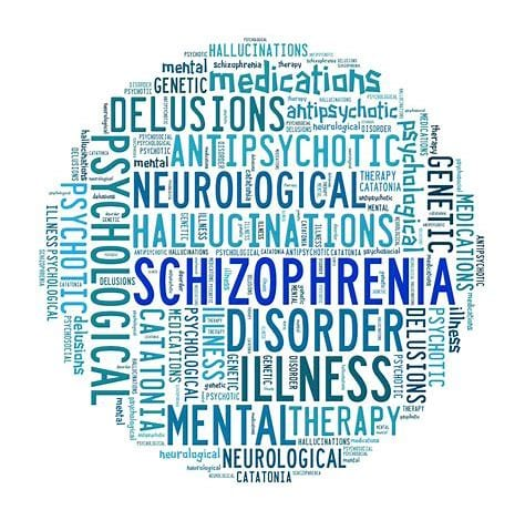 What is Schizophrenia? All Facts in 10 minutes 1