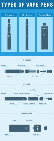 Vape Pens Are as Easy as You Think They Are 5