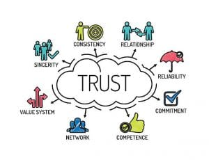 How To Explain Trust Issues in 10 Best Ways 8