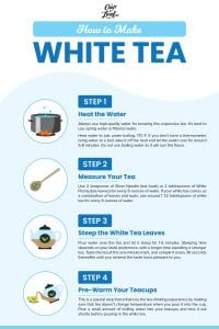 Ultimate Guide To White Tea With 10 Benefits 2